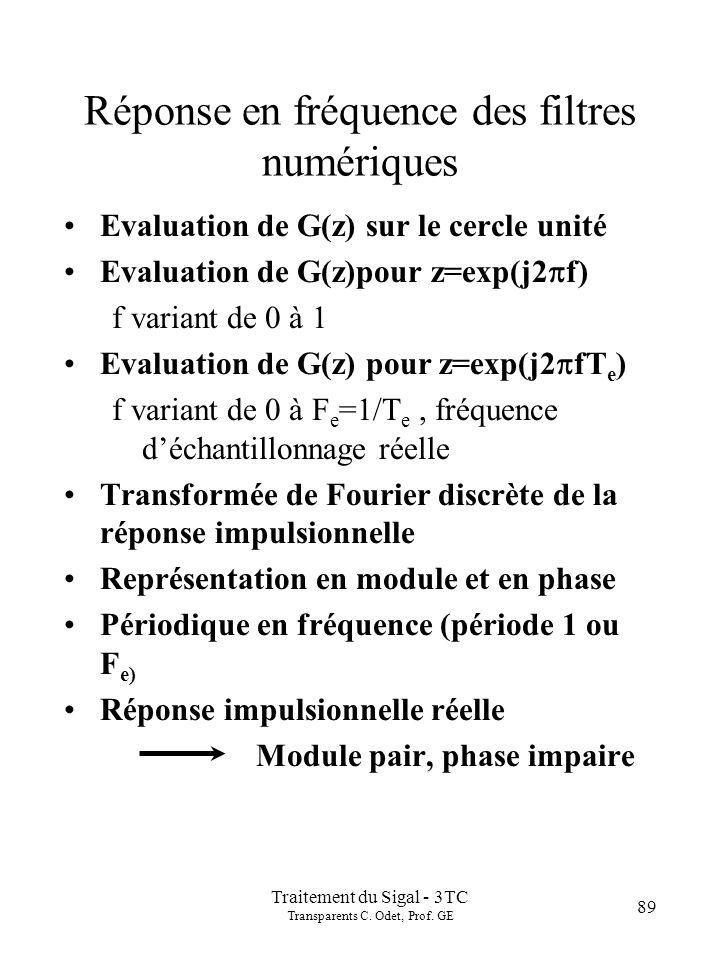 Traitement du Sigal - 3TC Transparents C. Odet, Prof. GE 89 Réponse en fréquence des filtres numériques Evaluation de G(z) sur le cercle unité Evaluat