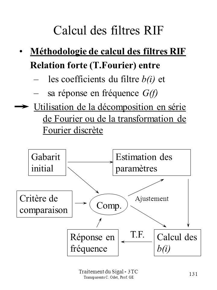 131 Traitement du Sigal - 3TC Transparents C.Odet, Prof.