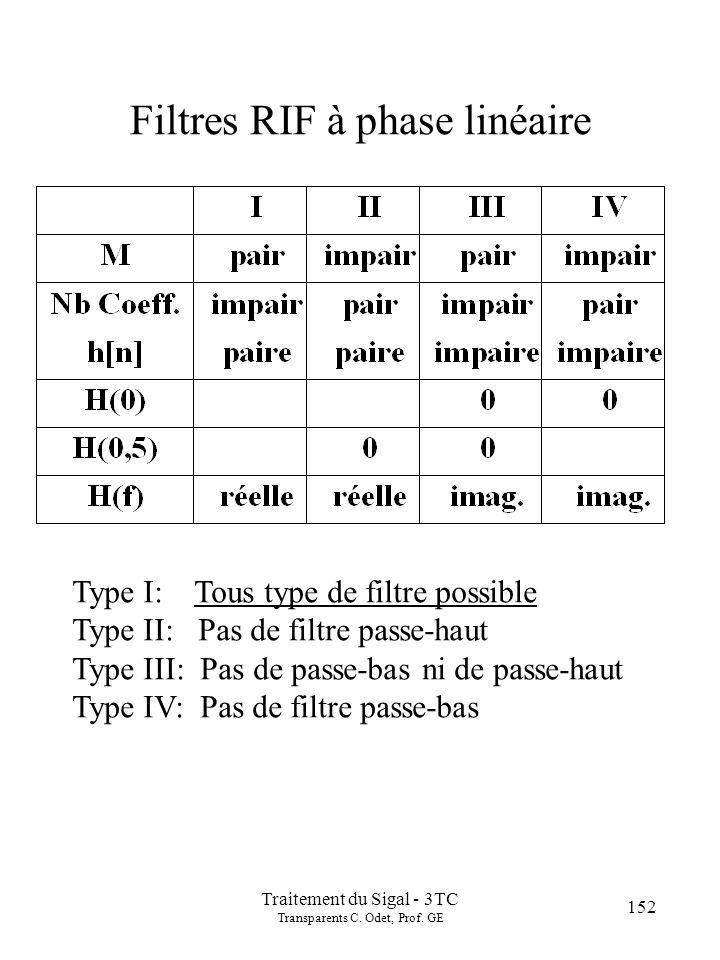 152 Traitement du Sigal - 3TC Transparents C.Odet, Prof.