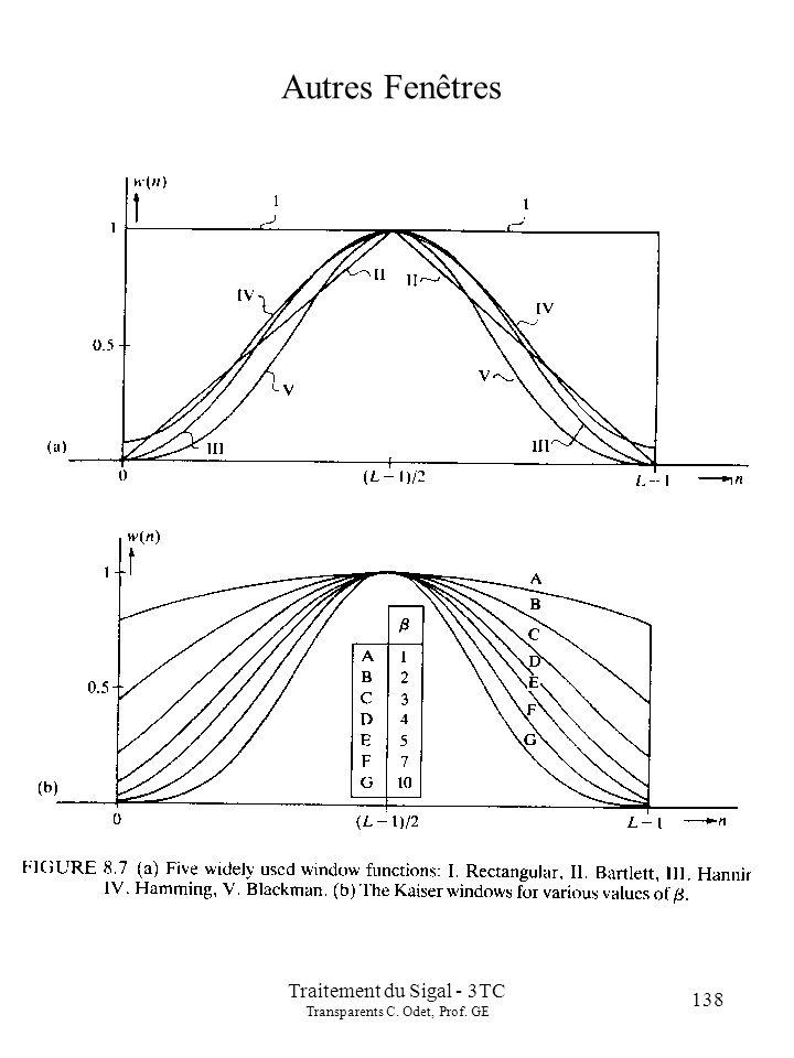 138 Traitement du Sigal - 3TC Transparents C. Odet, Prof. GE Autres Fenêtres