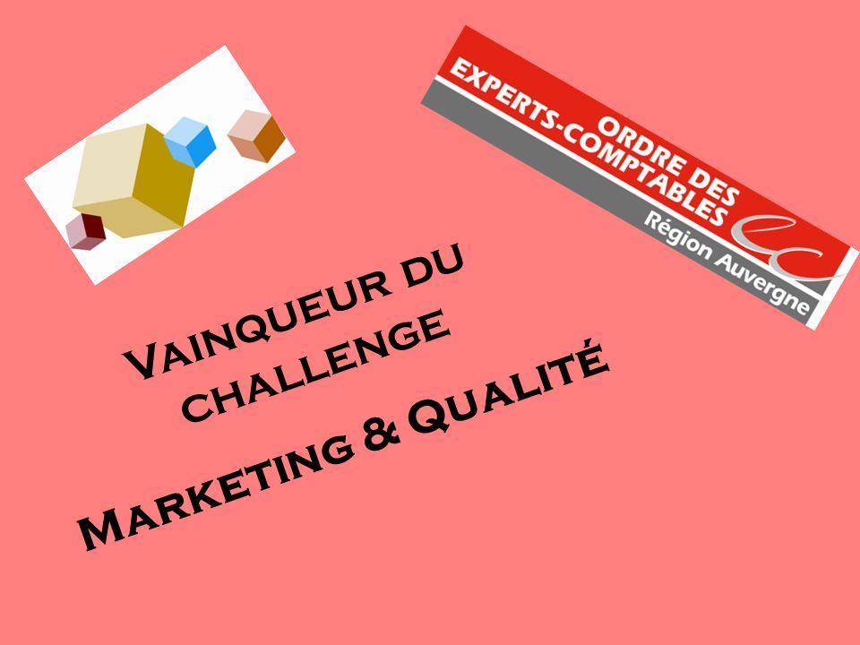 Vainqueur du challenge Marketing & Qualité