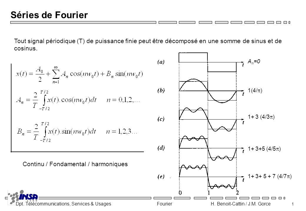 Dpt. Télécommunications, Services & Usages Fourier H. Benoit-Cattin / J.M. Gorce 1 Séries de Fourier Tout signal périodique (T) de puissance finie peu