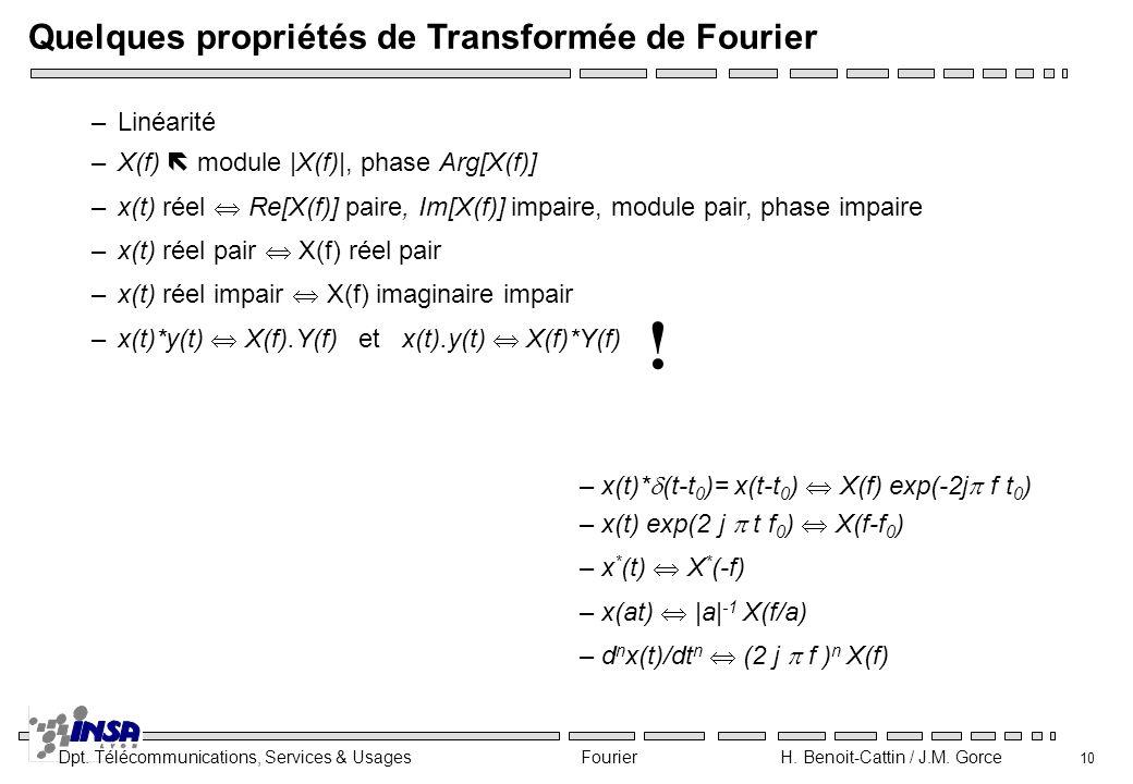 Dpt. Télécommunications, Services & Usages Fourier H. Benoit-Cattin / J.M. Gorce 10 –Linéarité –X(f) module |X(f)|, phase Arg[X(f)] –x(t) réel Re[X(f)