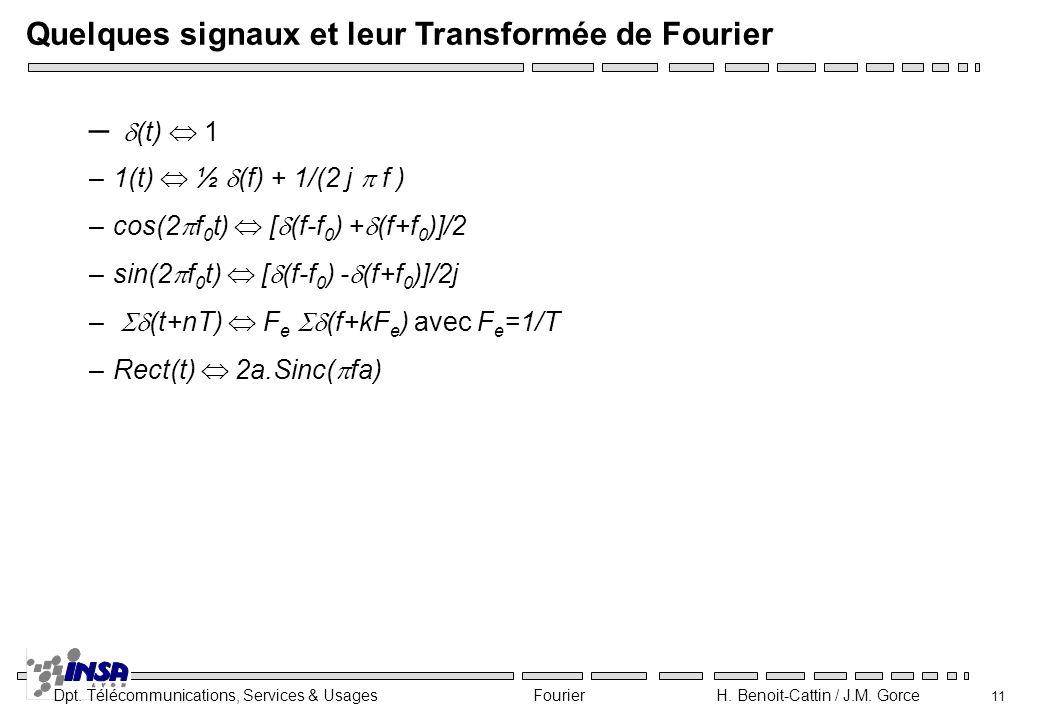 Dpt. Télécommunications, Services & Usages Fourier H. Benoit-Cattin / J.M. Gorce 11 – (t) 1 –1(t) ½ (f) + 1/(2 j f ) –cos(2 f 0 t) [ (f-f 0 ) + (f+f 0