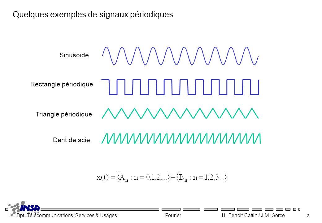 Dpt. Télécommunications, Services & Usages Fourier H. Benoit-Cattin / J.M. Gorce 2 Quelques exemples de signaux périodiques Sinusoide Rectangle périod
