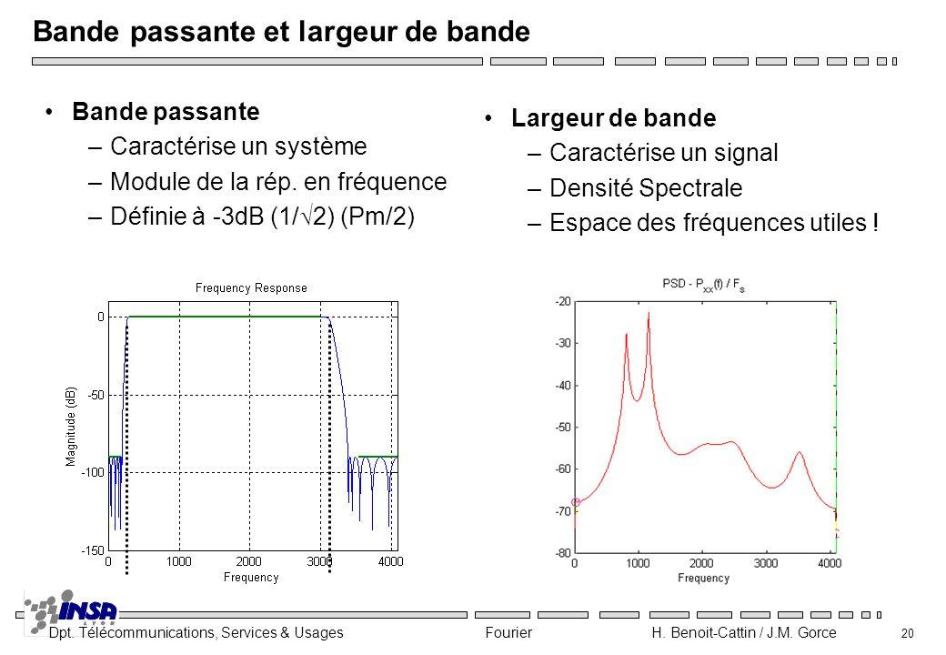 Dpt. Télécommunications, Services & Usages Fourier H. Benoit-Cattin / J.M. Gorce 20 Bande passante et largeur de bande Bande passante –Caractérise un