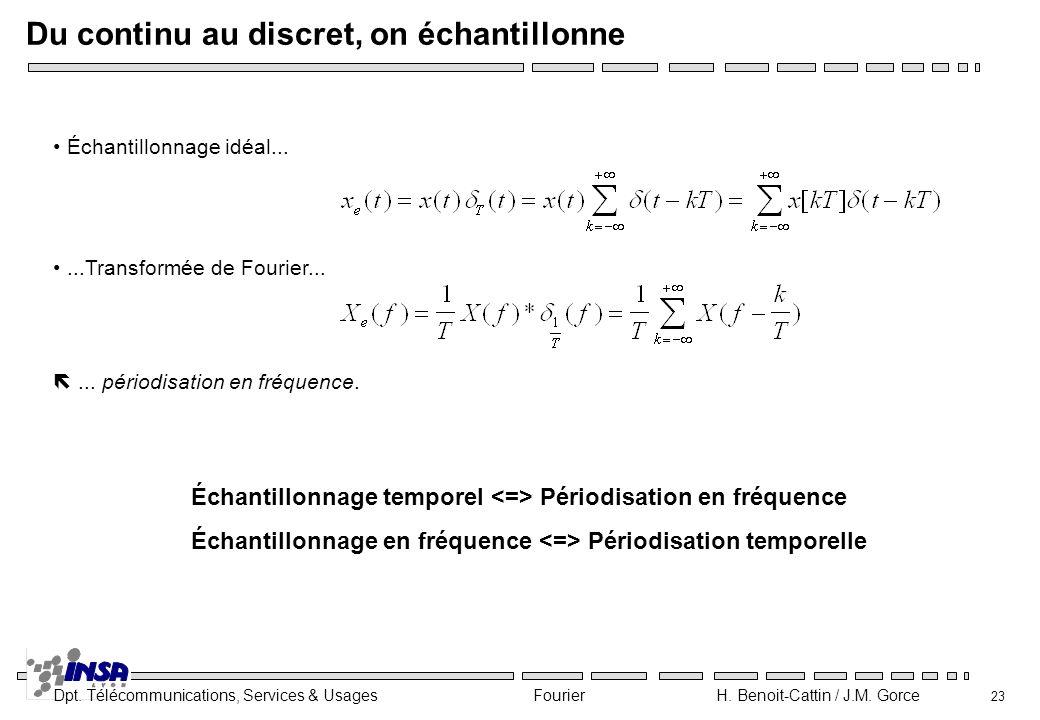 Dpt. Télécommunications, Services & Usages Fourier H. Benoit-Cattin / J.M. Gorce 23 Du continu au discret, on échantillonne Échantillonnage idéal.....