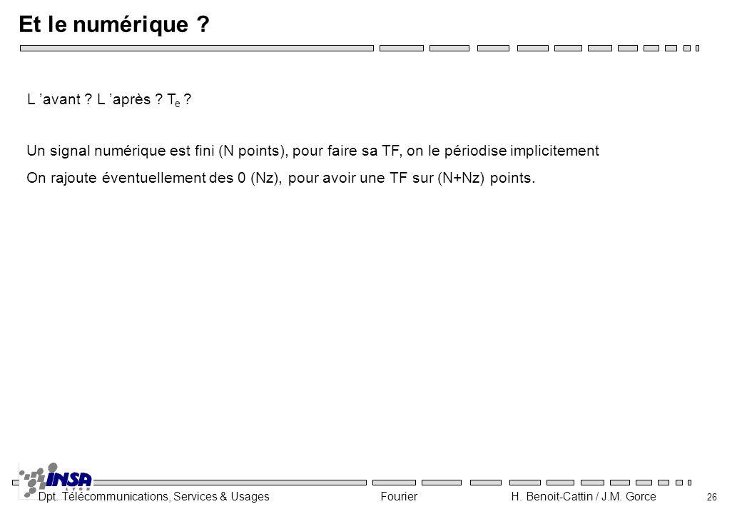 Dpt. Télécommunications, Services & Usages Fourier H. Benoit-Cattin / J.M. Gorce 26 Et le numérique ? L avant ? L après ? T e ? Un signal numérique es