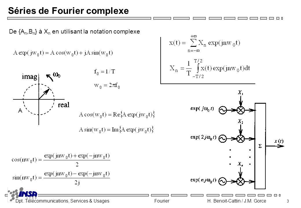 Dpt. Télécommunications, Services & Usages Fourier H. Benoit-Cattin / J.M. Gorce 3 Séries de Fourier complexe De {A n,B n } à X n en utilisant la nota