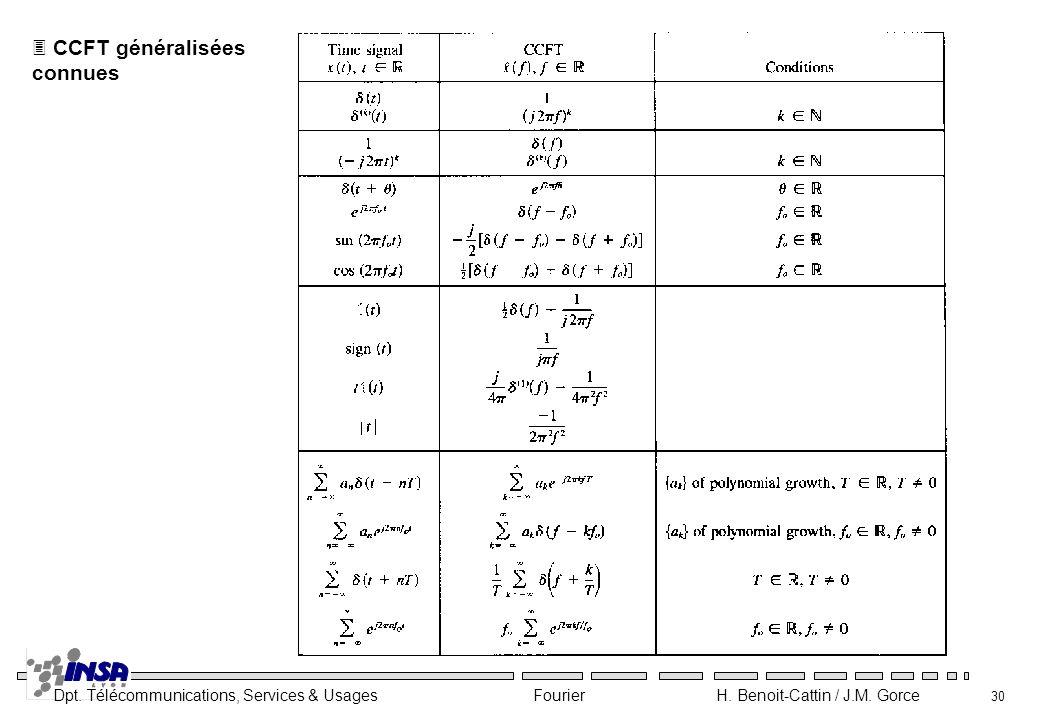 Dpt. Télécommunications, Services & Usages Fourier H. Benoit-Cattin / J.M. Gorce 30 3 CCFT généralisées connues