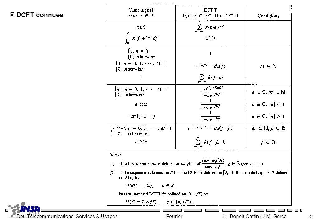 Dpt. Télécommunications, Services & Usages Fourier H. Benoit-Cattin / J.M. Gorce 31 3 DCFT connues