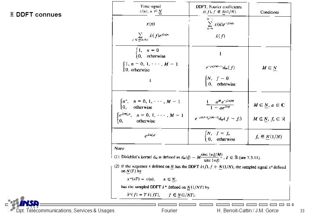 Dpt. Télécommunications, Services & Usages Fourier H. Benoit-Cattin / J.M. Gorce 33 3 DDFT connues