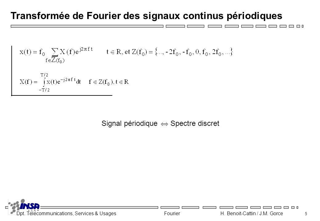Dpt. Télécommunications, Services & Usages Fourier H. Benoit-Cattin / J.M. Gorce 5 Transformée de Fourier des signaux continus périodiques Signal péri
