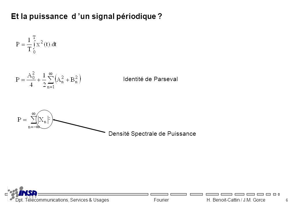 Dpt. Télécommunications, Services & Usages Fourier H. Benoit-Cattin / J.M. Gorce 6 Et la puissance d un signal périodique ? Identité de Parseval Densi