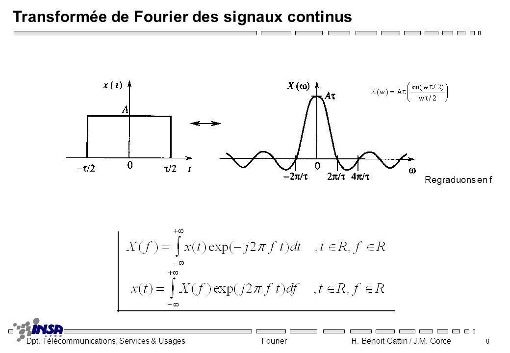 Dpt. Télécommunications, Services & Usages Fourier H. Benoit-Cattin / J.M. Gorce 8 Transformée de Fourier des signaux continus Regraduons en f