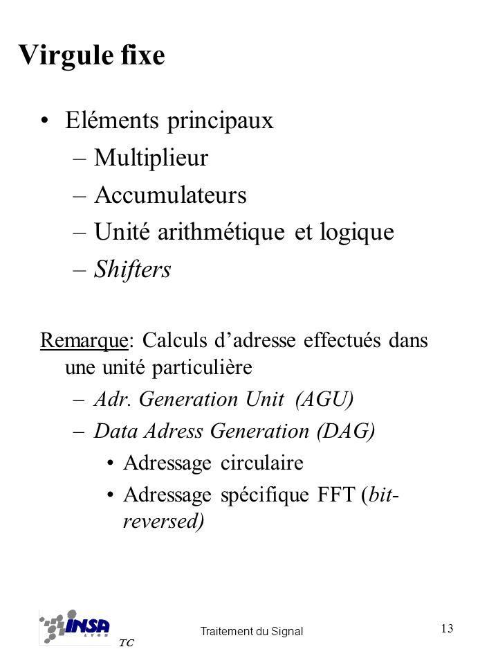 Traitement du Signal TC 13 Virgule fixe Eléments principaux –Multiplieur –Accumulateurs –Unité arithmétique et logique –Shifters Remarque: Calculs dad