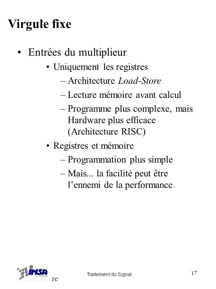Traitement du Signal TC 17 Entrées du multiplieur Uniquement les registres –Architecture Load-Store –Lecture mémoire avant calcul –Programme plus comp