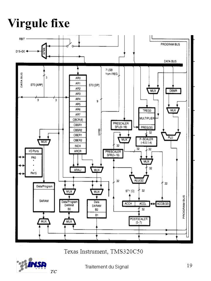Traitement du Signal TC 19 Texas Instrument, TMS320C50 Virgule fixe