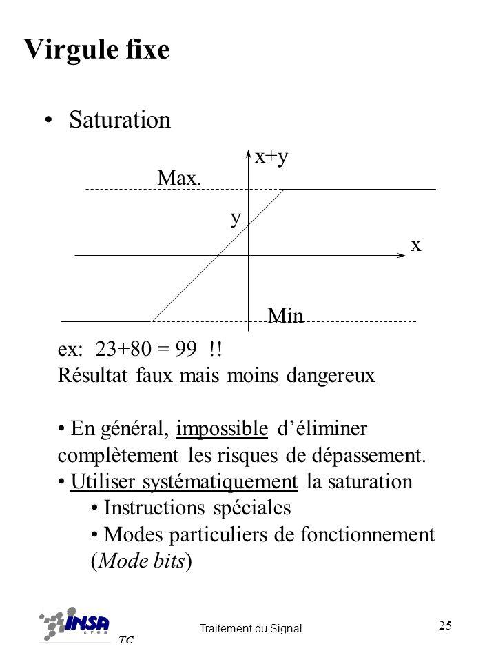 Traitement du Signal TC 25 Saturation x y Max. Min x+y ex: 23+80 = 99 !! Résultat faux mais moins dangereux En général, impossible déliminer complètem