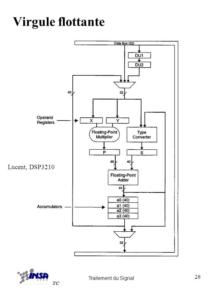 Traitement du Signal TC 26 Virgule flottante Lucent, DSP3210