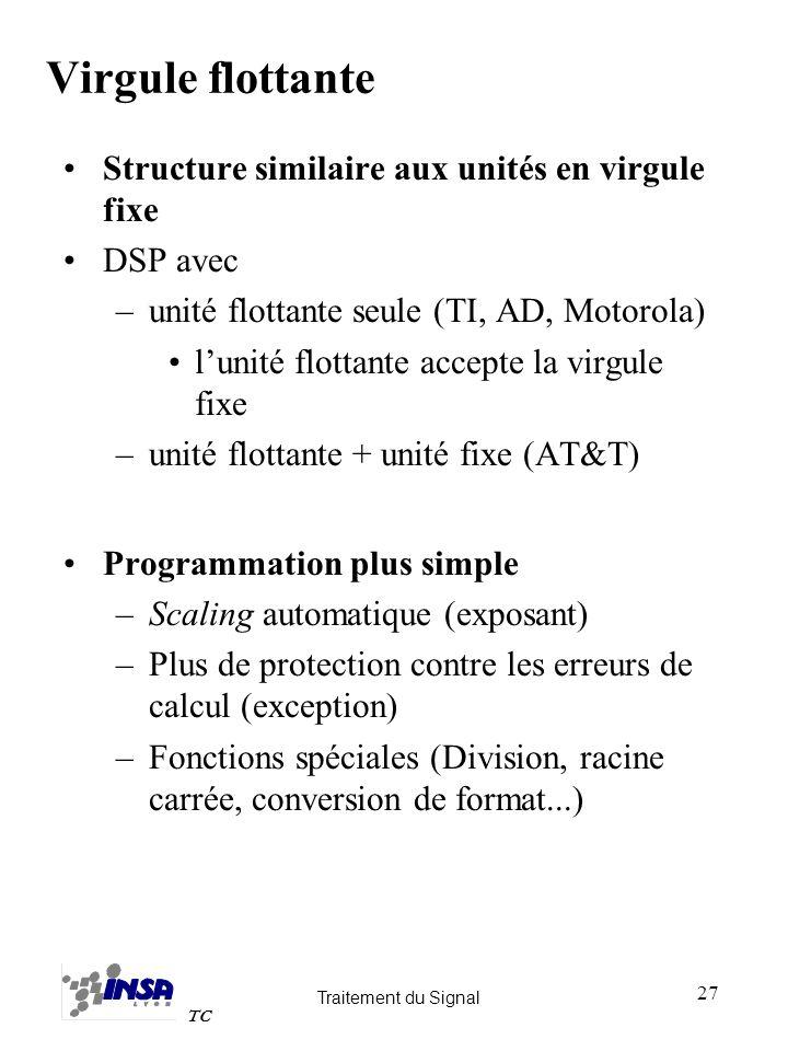 Traitement du Signal TC 27 Structure similaire aux unités en virgule fixe DSP avec –unité flottante seule (TI, AD, Motorola) lunité flottante accepte