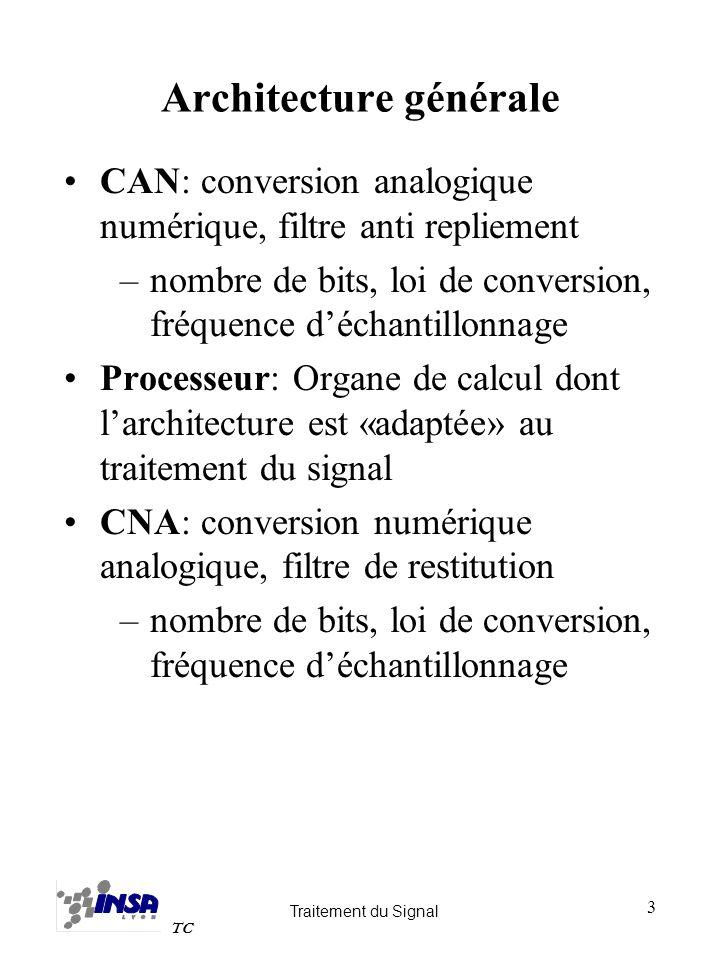 Traitement du Signal TC 34 Réalisation dun filtre FIR Multiplication-addition en un cycle instruction Filtre FIR ordre Q calculé en Q+1 instructions MAIS pour chaque cycle instruction: –Lire linstruction (Opcode Fetch) –Lire une valeur x(i) –Lire un coefficient b(i) –Ecrire x(i) en x(i+1) Soit 4 accès mémoire par instruction Dans la pratique, diverses techniques réduisent le nombre daccès à 2 ou 3.