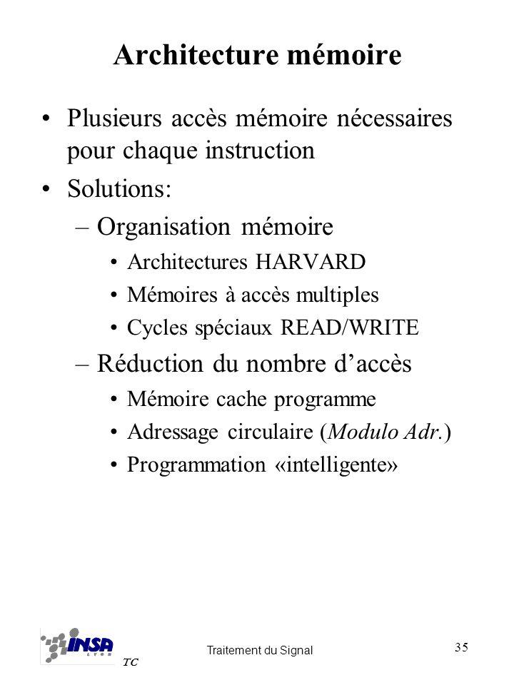 Traitement du Signal TC 35 Architecture mémoire Plusieurs accès mémoire nécessaires pour chaque instruction Solutions: –Organisation mémoire Architect