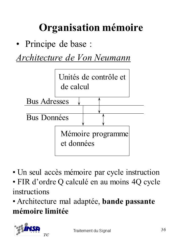 Traitement du Signal TC 36 Organisation mémoire Principe de base : Architecture de Von Neumann Unités de contrôle et de calcul Mémoire programme et do