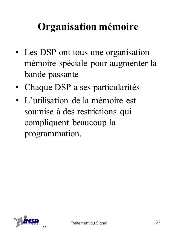 Traitement du Signal TC 37 Organisation mémoire Les DSP ont tous une organisation mémoire spéciale pour augmenter la bande passante Chaque DSP a ses p
