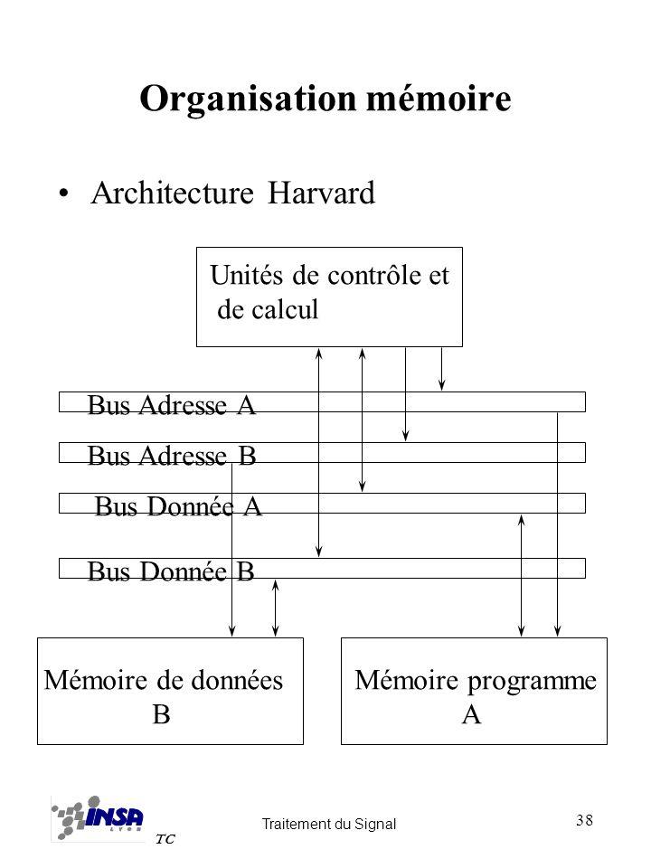 Traitement du Signal TC 38 Organisation mémoire Architecture Harvard Unités de contrôle et de calcul Mémoire programme A Mémoire de données B Bus Adre