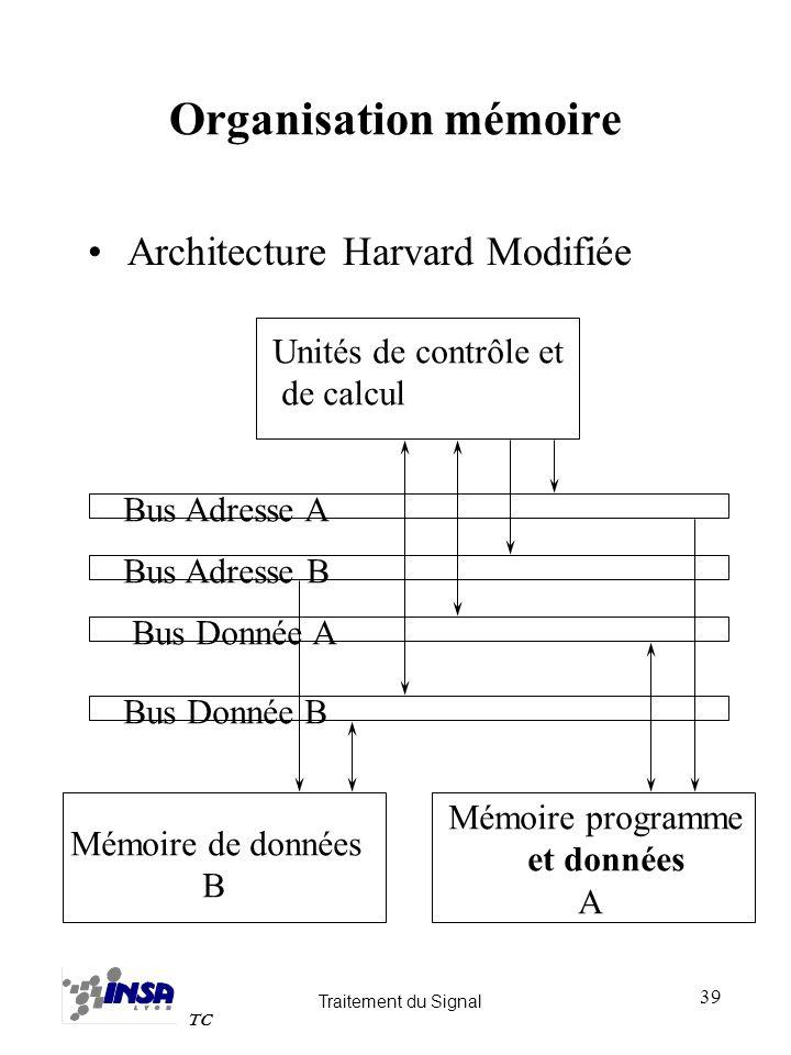 Traitement du Signal TC 39 Organisation mémoire Architecture Harvard Modifiée Unités de contrôle et de calcul Mémoire programme et données A Mémoire d