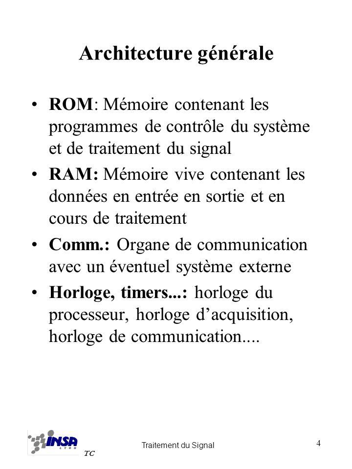 Traitement du Signal TC 4 Architecture générale ROM: Mémoire contenant les programmes de contrôle du système et de traitement du signal RAM: Mémoire v
