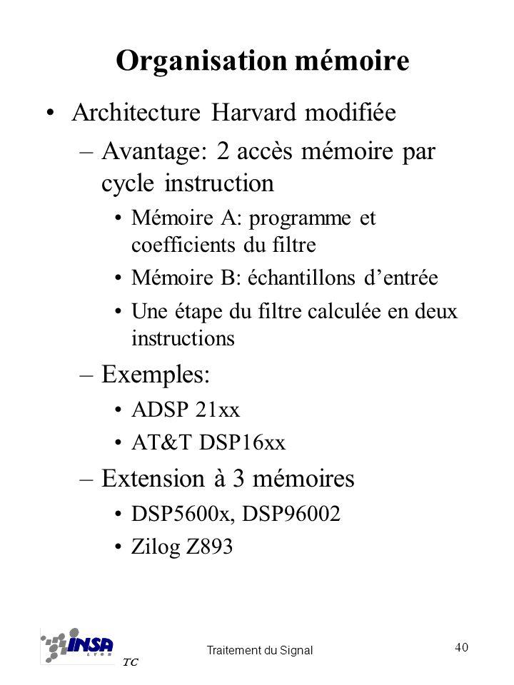 Traitement du Signal TC 40 Organisation mémoire Architecture Harvard modifiée –Avantage: 2 accès mémoire par cycle instruction Mémoire A: programme et