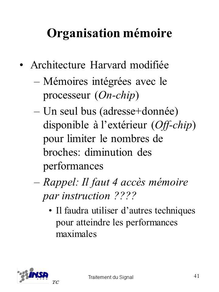 Traitement du Signal TC 41 Organisation mémoire Architecture Harvard modifiée –Mémoires intégrées avec le processeur (On-chip) –Un seul bus (adresse+d