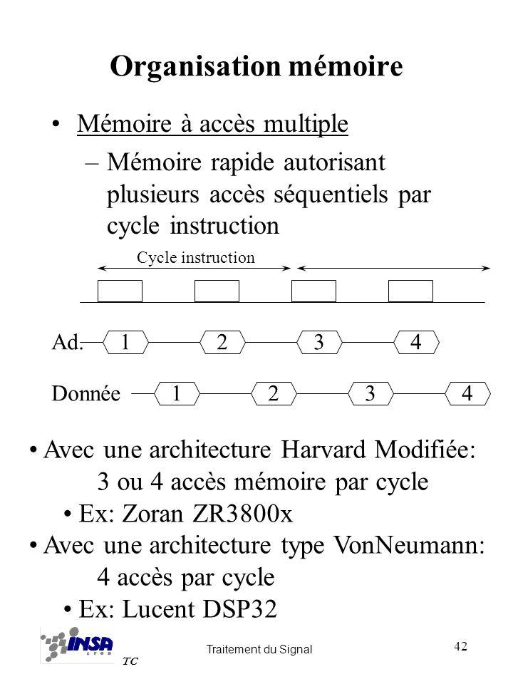 Traitement du Signal TC 42 Organisation mémoire Mémoire à accès multiple –Mémoire rapide autorisant plusieurs accès séquentiels par cycle instruction