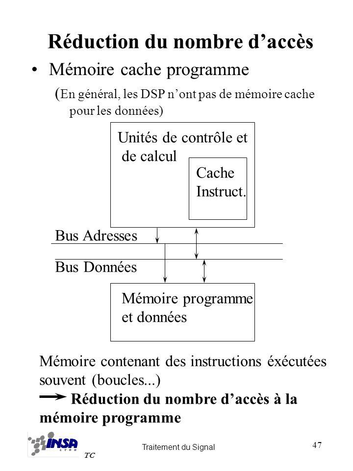 Traitement du Signal TC 47 Réduction du nombre daccès Mémoire cache programme ( En général, les DSP nont pas de mémoire cache pour les données) Unités