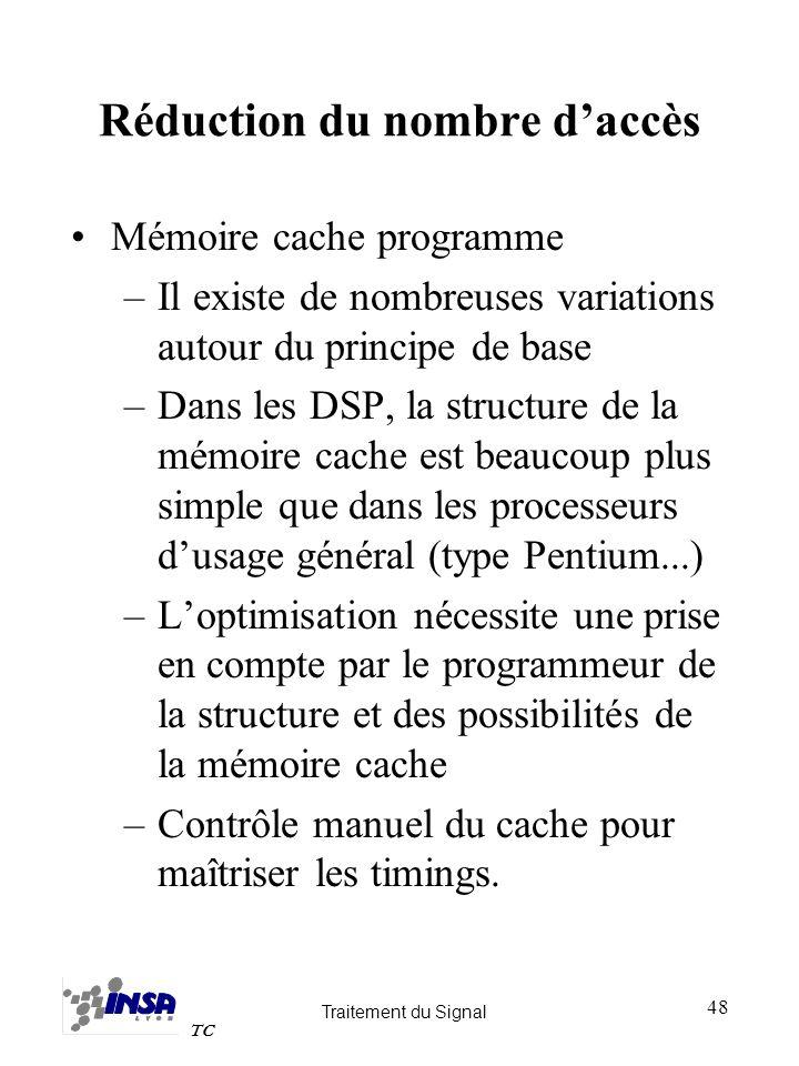 Traitement du Signal TC 48 Réduction du nombre daccès Mémoire cache programme –Il existe de nombreuses variations autour du principe de base –Dans les