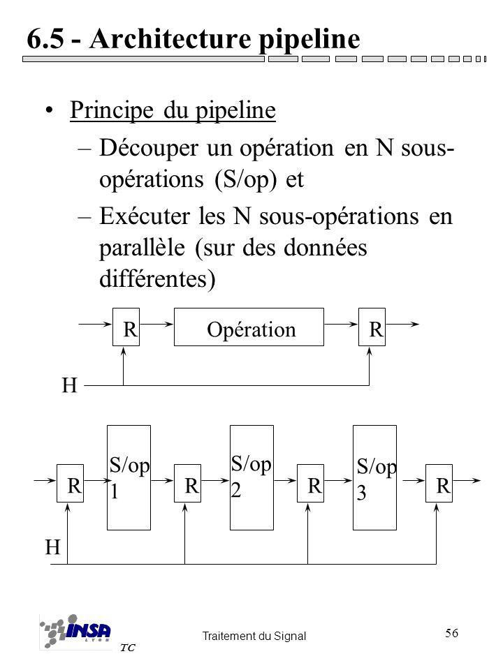 Traitement du Signal TC 56 6.5 - Architecture pipeline Principe du pipeline –Découper un opération en N sous- opérations (S/op) et –Exécuter les N sou