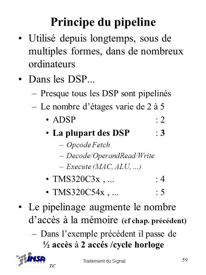 Traitement du Signal TC 59 Principe du pipeline Utilisé depuis longtemps, sous de multiples formes, dans de nombreux ordinateurs Dans les DSP... –Pres