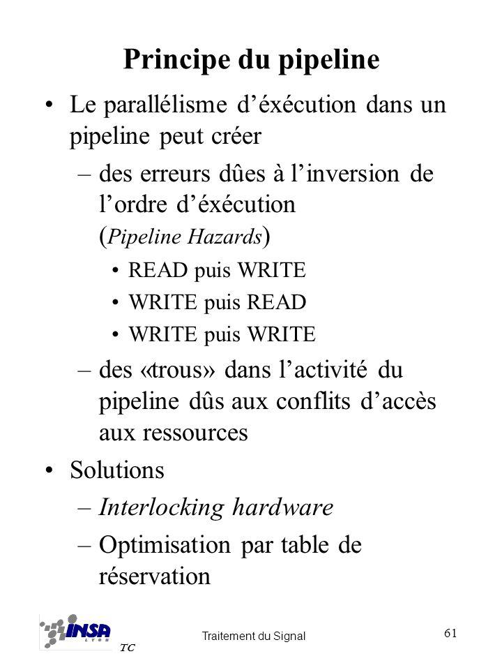 Traitement du Signal TC 61 Principe du pipeline Le parallélisme déxécution dans un pipeline peut créer –des erreurs dûes à linversion de lordre déxécu