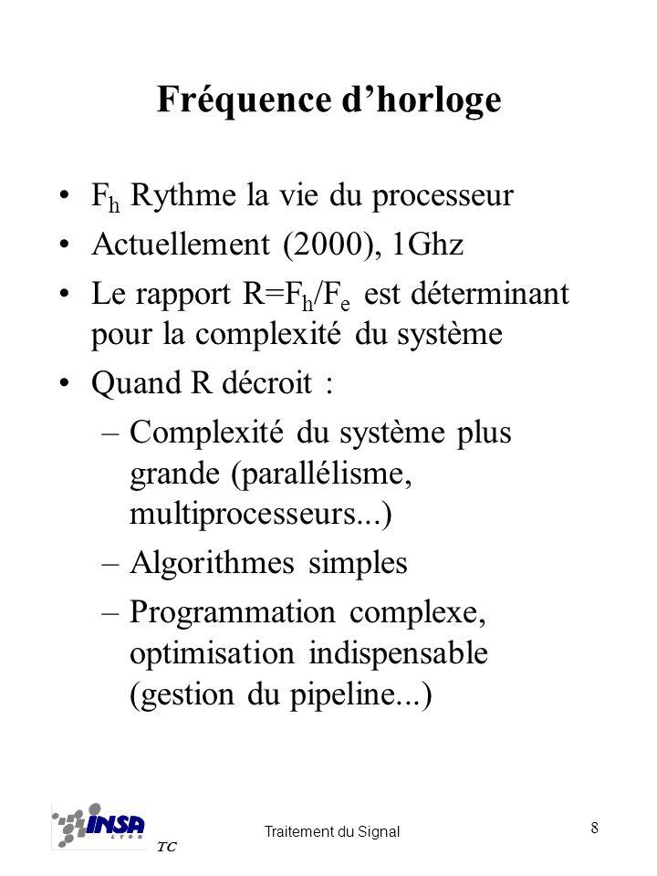 Traitement du Signal TC 8 Fréquence dhorloge F h Rythme la vie du processeur Actuellement (2000), 1Ghz Le rapport R=F h /F e est déterminant pour la c