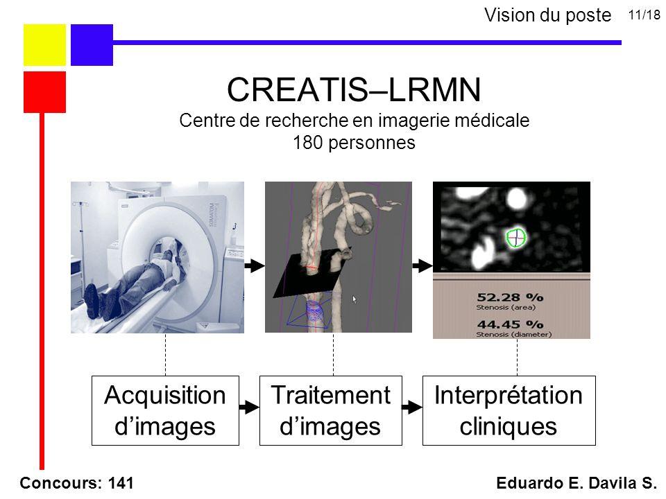 CREATIS–LRMN Centre de recherche en imagerie médicale 180 personnes Acquisition dimages Traitement dimages Interprétation cliniques Concours: 141 Edua