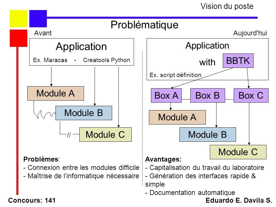 Concours: 141 Eduardo E. Davila S. Vision du poste Problèmes: - Connexion entre les modules difficile - Maîtrise de linformatique nécessaire Avantages