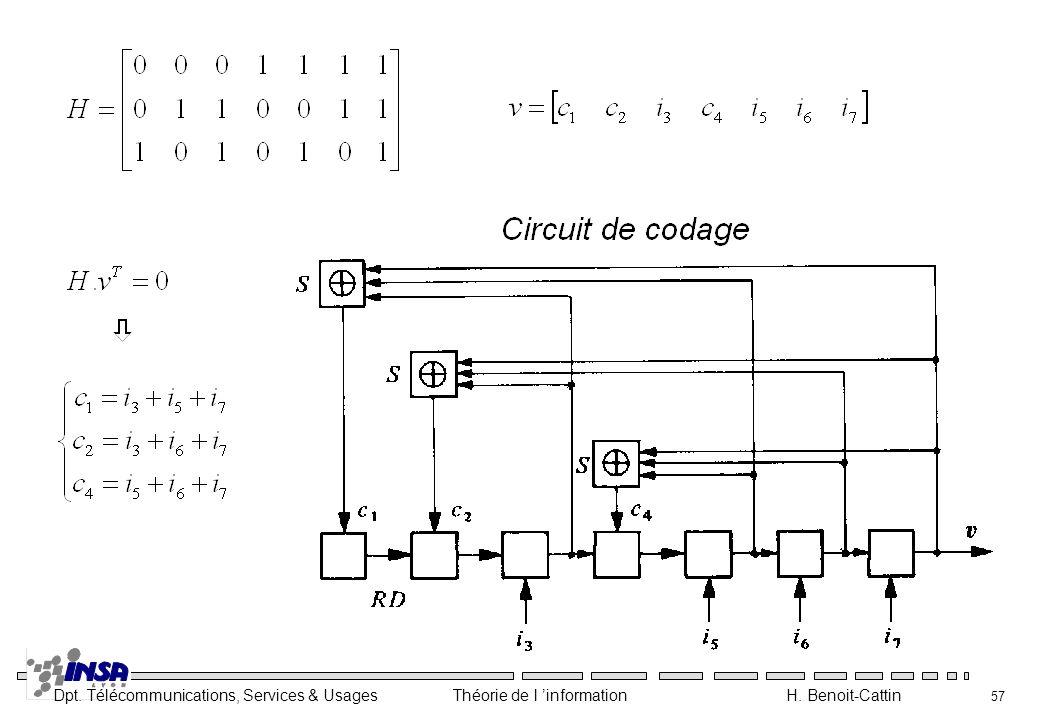Dpt. Télécommunications, Services & Usages Théorie de l information H. Benoit-Cattin 57