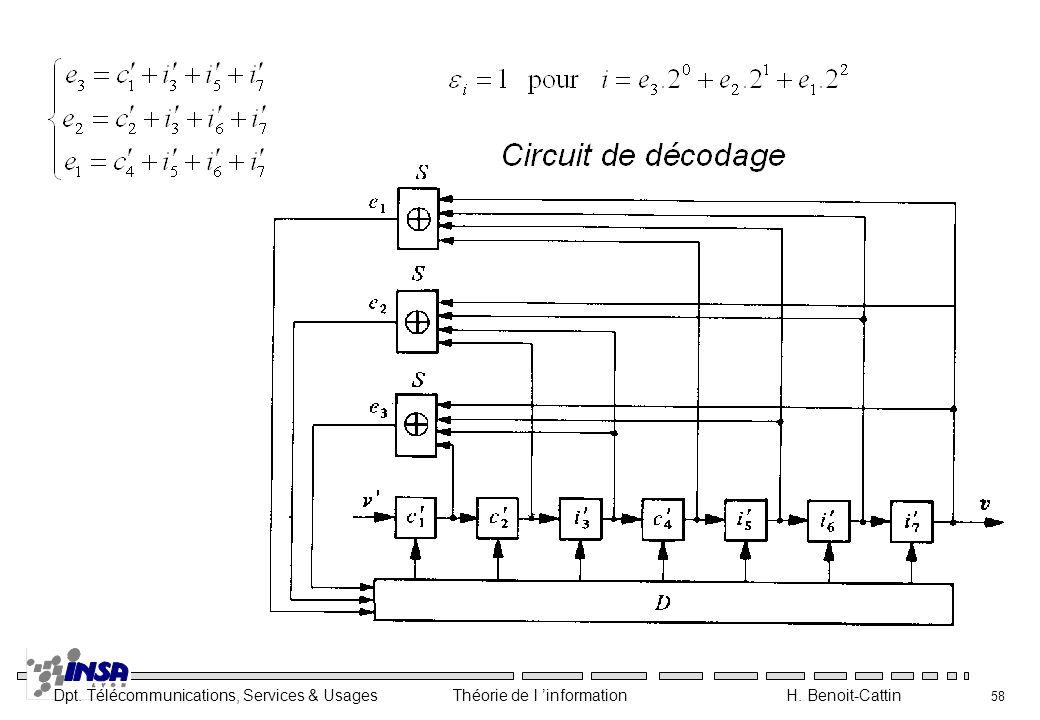 Dpt. Télécommunications, Services & Usages Théorie de l information H. Benoit-Cattin 58