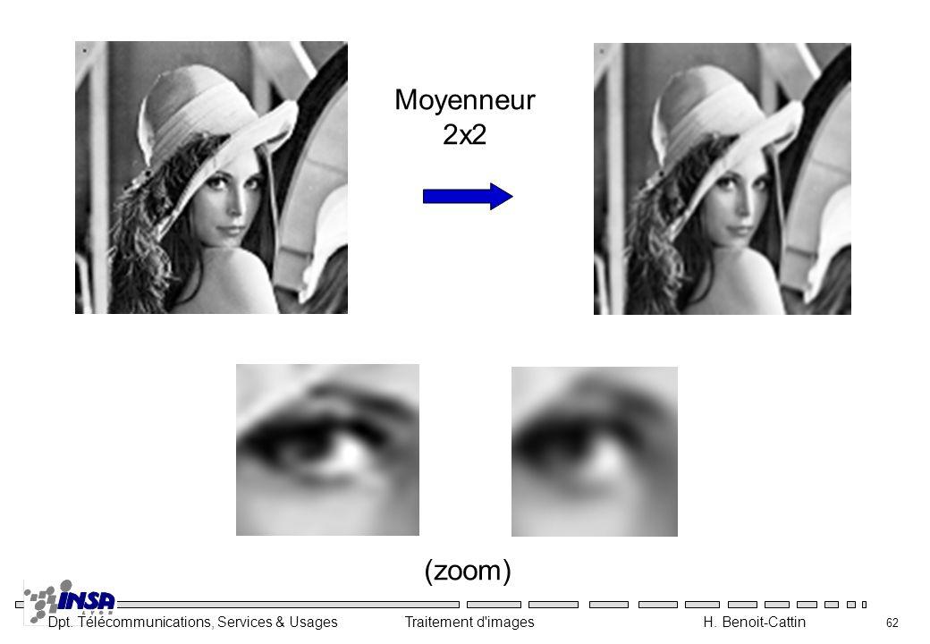 Dpt. Télécommunications, Services & Usages Traitement d'images H. Benoit-Cattin 62 (zoom) Moyenneur 2x2