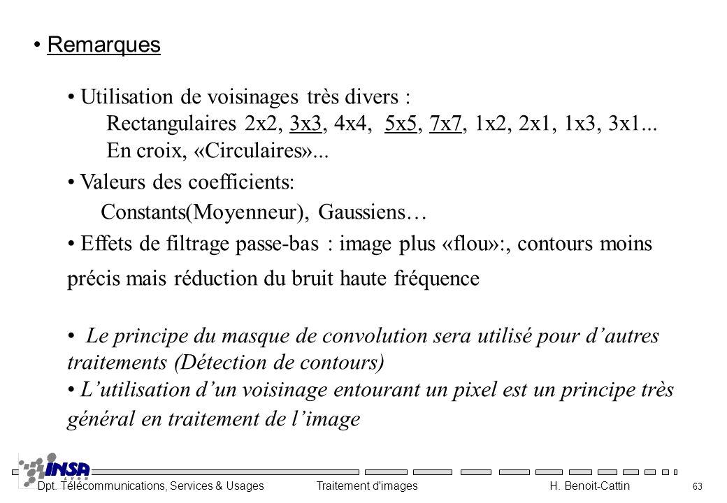 Dpt. Télécommunications, Services & Usages Traitement d'images H. Benoit-Cattin 63 Utilisation de voisinages très divers : Rectangulaires 2x2, 3x3, 4x