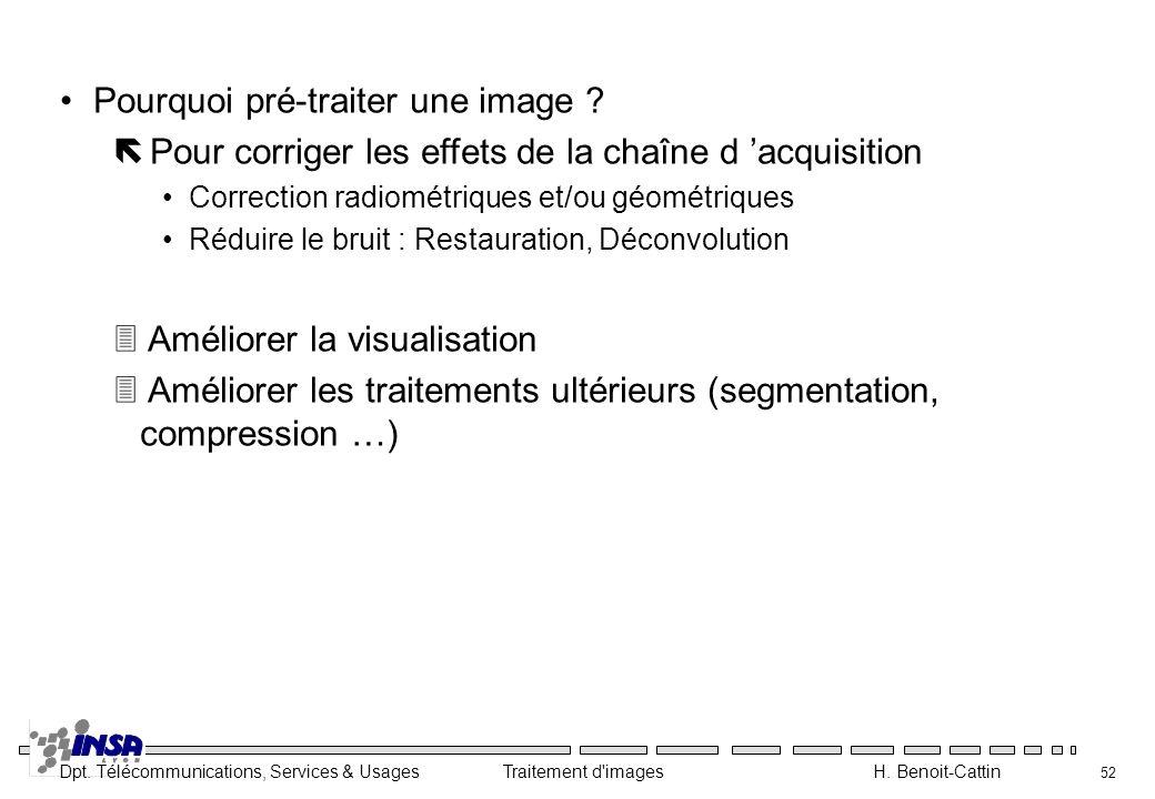 Dpt. Télécommunications, Services & Usages Traitement d'images H. Benoit-Cattin 52 Pourquoi pré-traiter une image ? ë Pour corriger les effets de la c