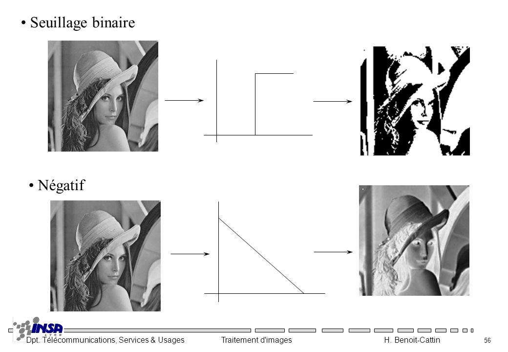 Dpt. Télécommunications, Services & Usages Traitement d'images H. Benoit-Cattin 56 Seuillage binaire Négatif