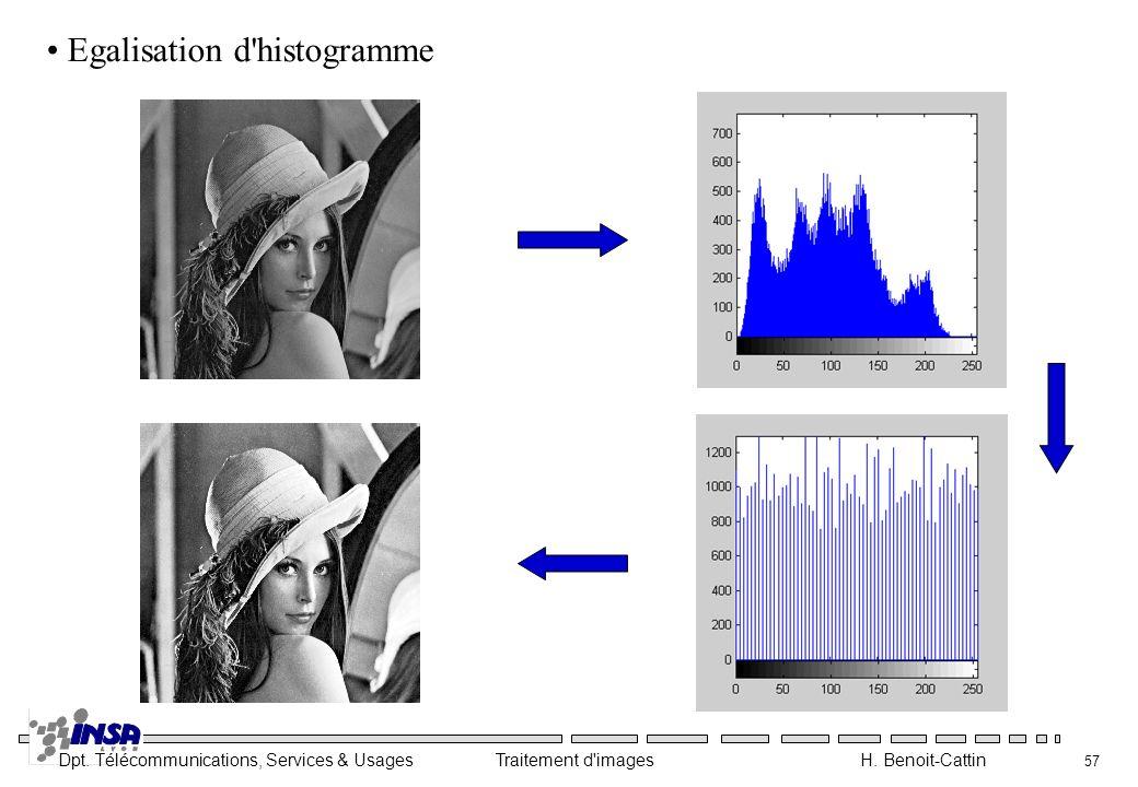 Dpt. Télécommunications, Services & Usages Traitement d'images H. Benoit-Cattin 57 Egalisation d'histogramme